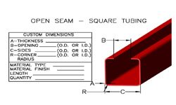 C-Channels, Box Channel, Steel C Channel, Aluminum, and